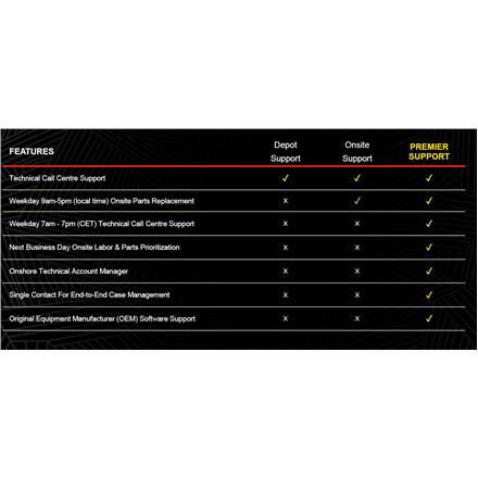 Lenovo Warranty 5Y Onsite (Upgrade from 1Y Depot)